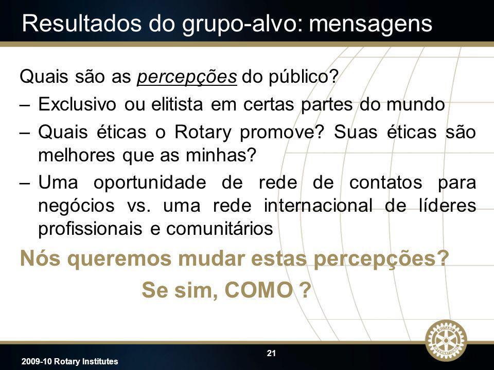 21 2009-10 Rotary Institutes Resultados do grupo-alvo: mensagens Quais são as percepções do público? –Exclusivo ou elitista em certas partes do mundo