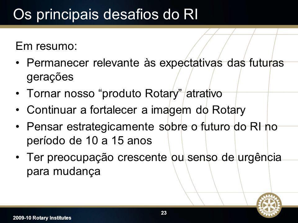 23 2009-10 Rotary Institutes Os principais desafios do RI Em resumo: Permanecer relevante às expectativas das futuras gerações Tornar nosso produto Ro