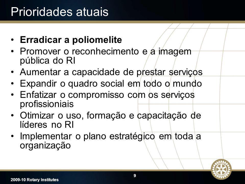 9 2009-10 Rotary Institutes Prioridades atuais Erradicar a poliomelite Promover o reconhecimento e a imagem pública do RI Aumentar a capacidade de pre