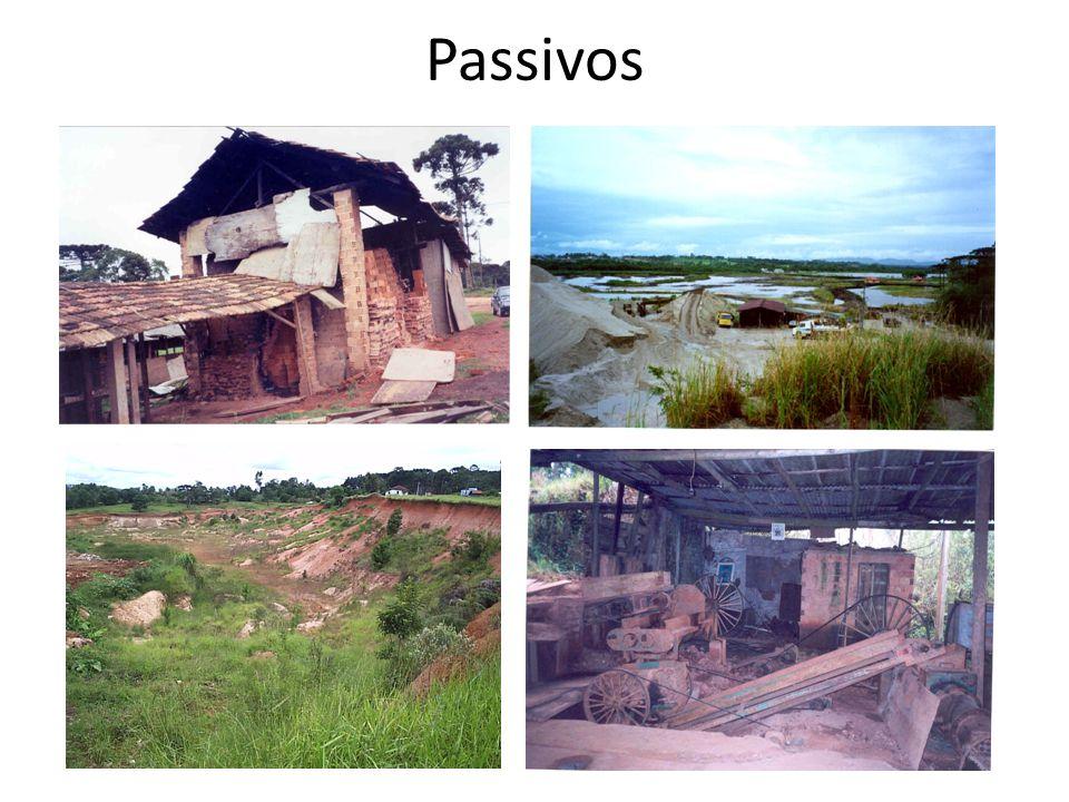 Passivos