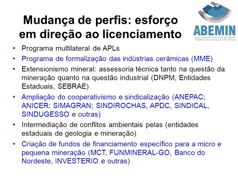 Mudança de perfis: esforço em direção ao licenciamento Programa multilateral de APLs Programa de formalização das indústrias cerâmicas (MME) Extension