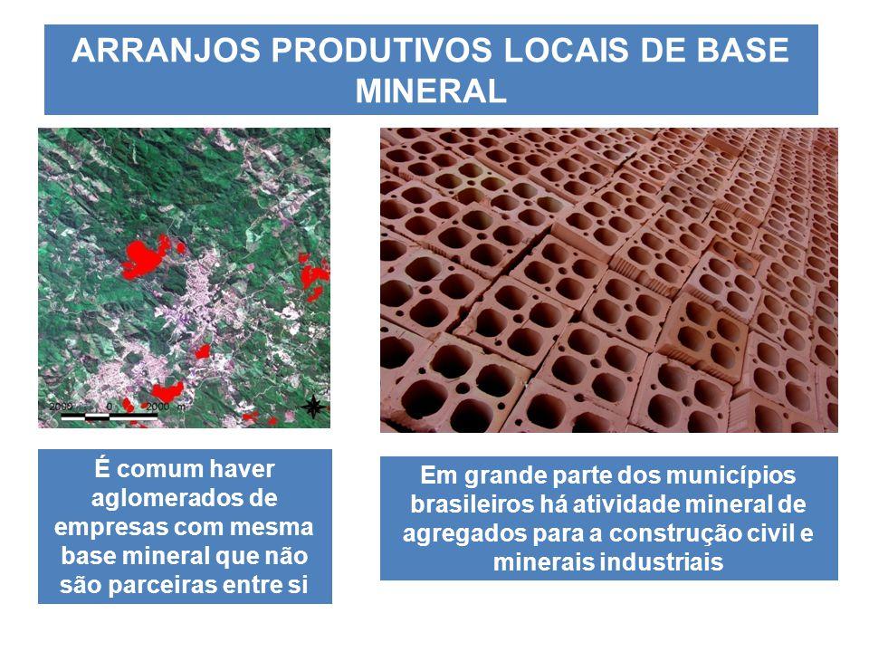 ARRANJOS PRODUTIVOS LOCAIS DE BASE MINERAL Em grande parte dos municípios brasileiros há atividade mineral de agregados para a construção civil e mine