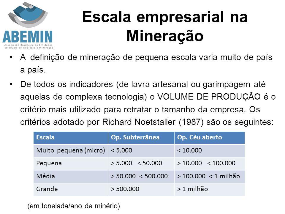 Escala empresarial na Mineração A definição de mineração de pequena escala varia muito de país a país. De todos os indicadores (de lavra artesanal ou