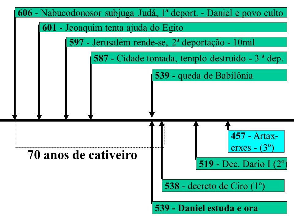 606 - Nabucodonosor subjuga Judá, 1ª deport.