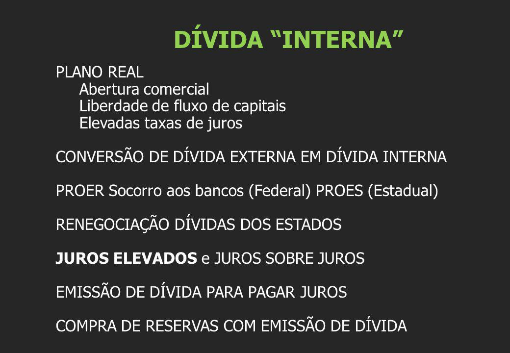 DÍVIDA INTERNA PLANO REAL Abertura comercial Liberdade de fluxo de capitais Elevadas taxas de juros CONVERSÃO DE DÍVIDA EXTERNA EM DÍVIDA INTERNA PROER Socorro aos bancos (Federal) PROES (Estadual) RENEGOCIAÇÃO DÍVIDAS DOS ESTADOS JUROS ELEVADOS e JUROS SOBRE JUROS EMISSÃO DE DÍVIDA PARA PAGAR JUROS COMPRA DE RESERVAS COM EMISSÃO DE DÍVIDA