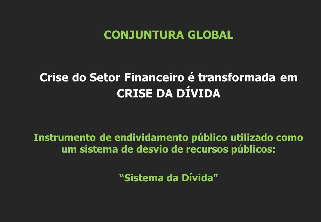 CONJUNTURA GLOBAL Crise do Setor Financeiro é transformada em CRISE DA DÍVIDA Instrumento de endividamento público utilizado como um sistema de desvio de recursos públicos: Sistema da Dívida