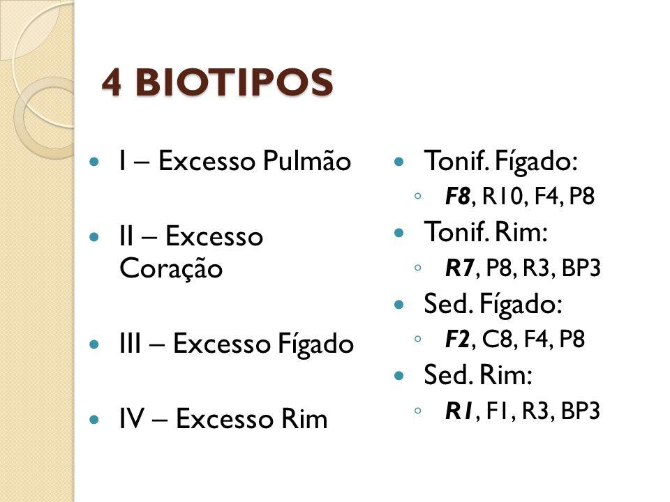 4 BIOTIPOS I – Excesso Pulmão II – Excesso Coração III – Excesso Fígado IV – Excesso Rim Tonif. Fígado: F8, R10, F4, P8 Tonif. Rim: R7, P8, R3, BP3 Se