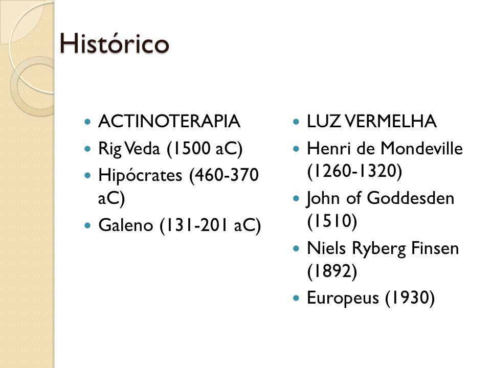 Histórico ACTINOTERAPIA Rig Veda (1500 aC) Hipócrates (460-370 aC) Galeno (131-201 aC) LUZ VERMELHA Henri de Mondeville (1260-1320) John of Goddesden