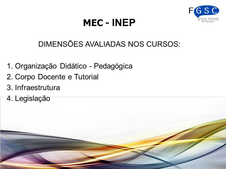 MEC - INEP DIMENSÕES AVALIADAS NOS CURSOS: 1.Organização Didático - Pedagógica 2.