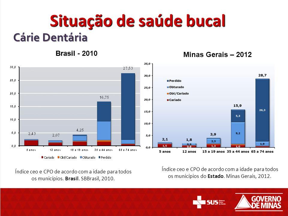 Cárie Dentária Índice ceo e CPO de acordo com a idade para todos os municípios do Estado. Minas Gerais, 2012. Índice ceo e CPO de acordo com a idade p