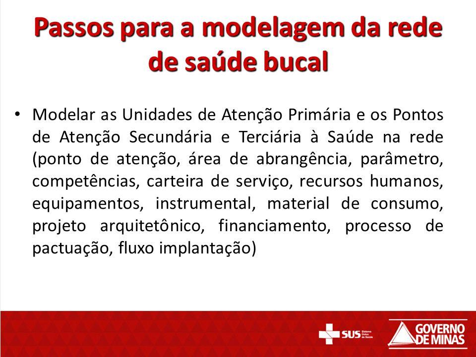 Passos para a modelagem da rede de saúde bucal Modelar as Unidades de Atenção Primária e os Pontos de Atenção Secundária e Terciária à Saúde na rede (