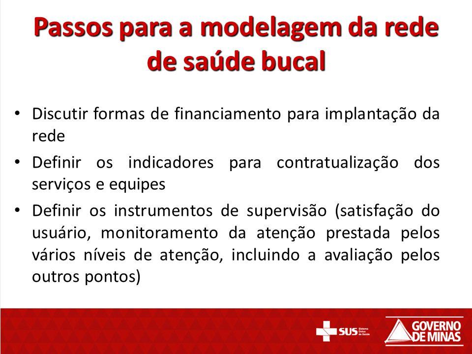 Passos para a modelagem da rede de saúde bucal Discutir formas de financiamento para implantação da rede Definir os indicadores para contratualização