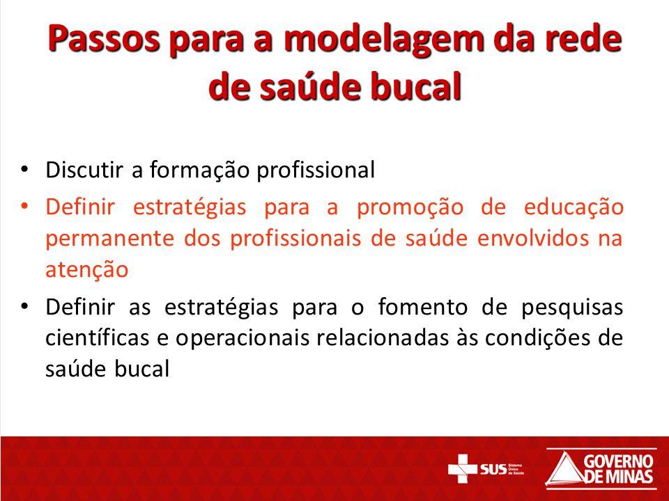 Passos para a modelagem da rede de saúde bucal Discutir a formação profissional Definir estratégias para a promoção de educação permanente dos profiss