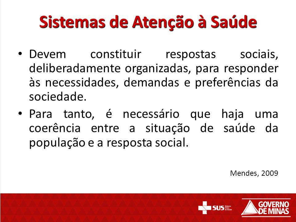Sistemas de Atenção à Saúde Devem constituir respostas sociais, deliberadamente organizadas, para responder às necessidades, demandas e preferências d