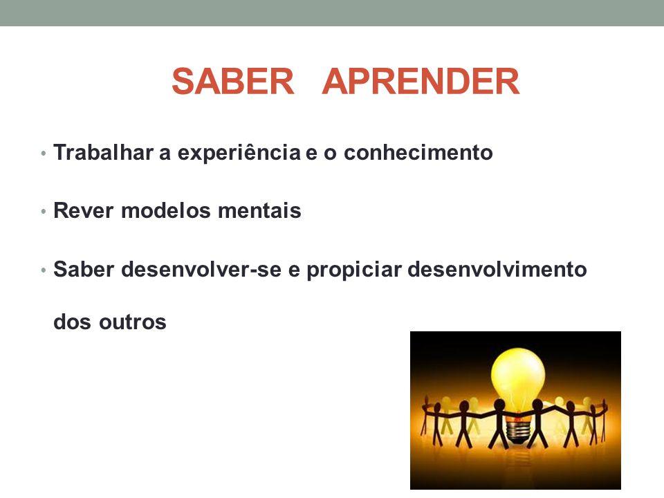 SABER APRENDER Trabalhar a experiência e o conhecimento Rever modelos mentais Saber desenvolver-se e propiciar desenvolvimento dos outros