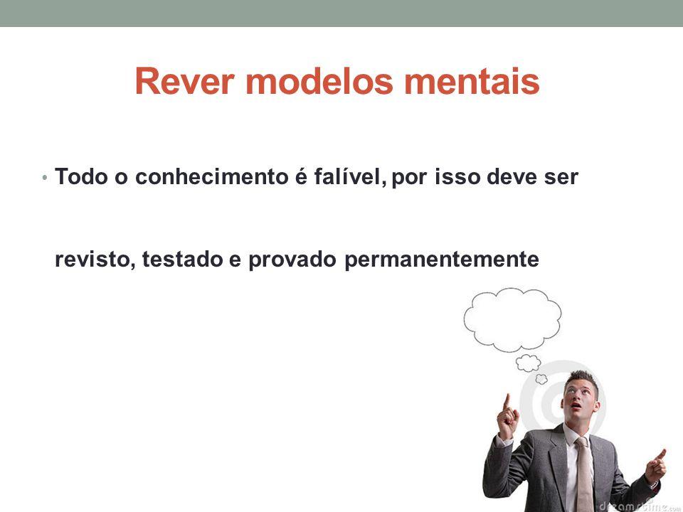 Rever modelos mentais Todo o conhecimento é falível, por isso deve ser revisto, testado e provado permanentemente