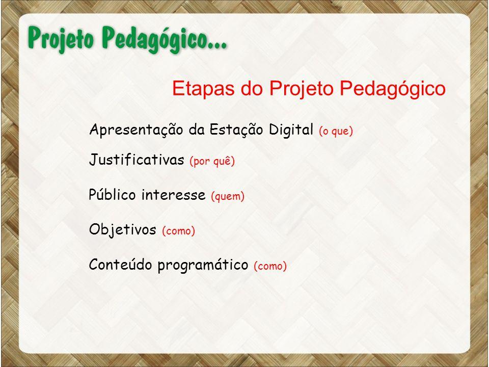 Etapas do Projeto Pedagógico Apresentação da Estação Digital (o que) Justificativas (por quê) Público interesse (quem) Objetivos (como) Conteúdo programático (como)