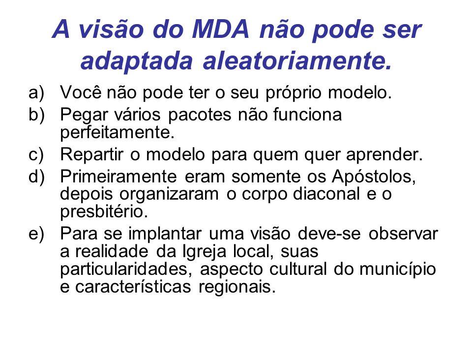 A visão do MDA não pode ser adaptada aleatoriamente. a)Você não pode ter o seu próprio modelo. b)Pegar vários pacotes não funciona perfeitamente. c)Re