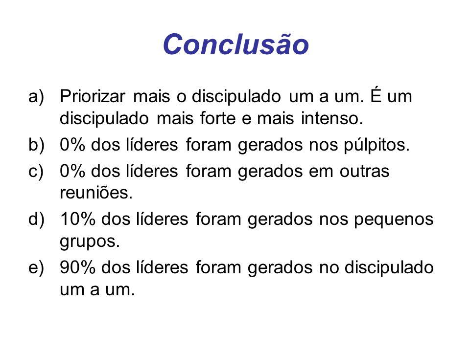 Conclusão a)Priorizar mais o discipulado um a um. É um discipulado mais forte e mais intenso. b)0% dos líderes foram gerados nos púlpitos. c)0% dos lí