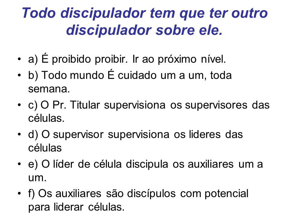 Conclusão a)Priorizar mais o discipulado um a um.É um discipulado mais forte e mais intenso.