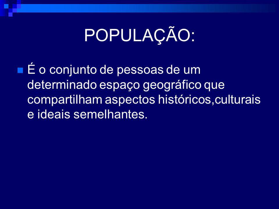 POPULAÇÃO: É o conjunto de pessoas de um determinado espaço geográfico que compartilham aspectos históricos,culturais e ideais semelhantes.