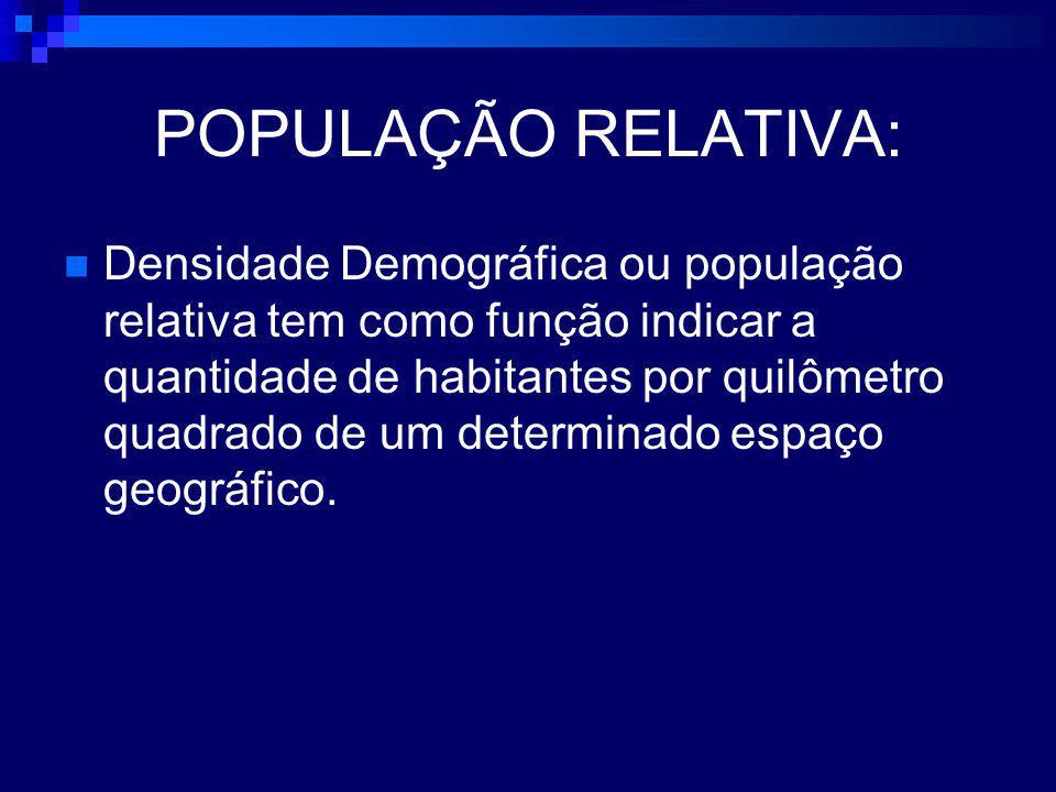 POPULAÇÃO RELATIVA: Densidade Demográfica ou população relativa tem como função indicar a quantidade de habitantes por quilômetro quadrado de um determinado espaço geográfico.