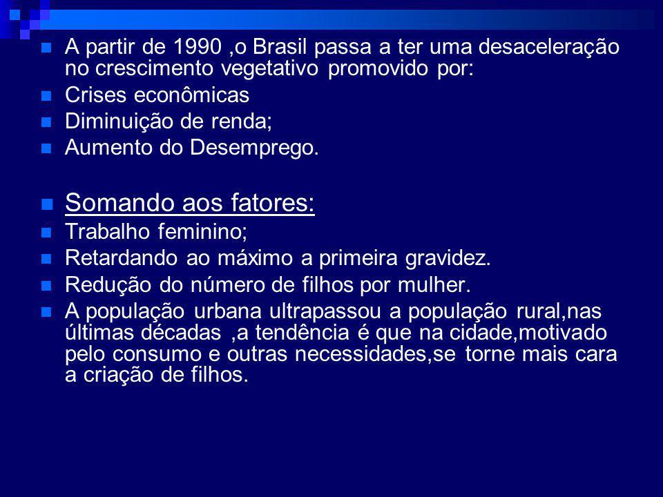 A partir de 1990,o Brasil passa a ter uma desaceleração no crescimento vegetativo promovido por: Crises econômicas Diminuição de renda; Aumento do Desemprego.