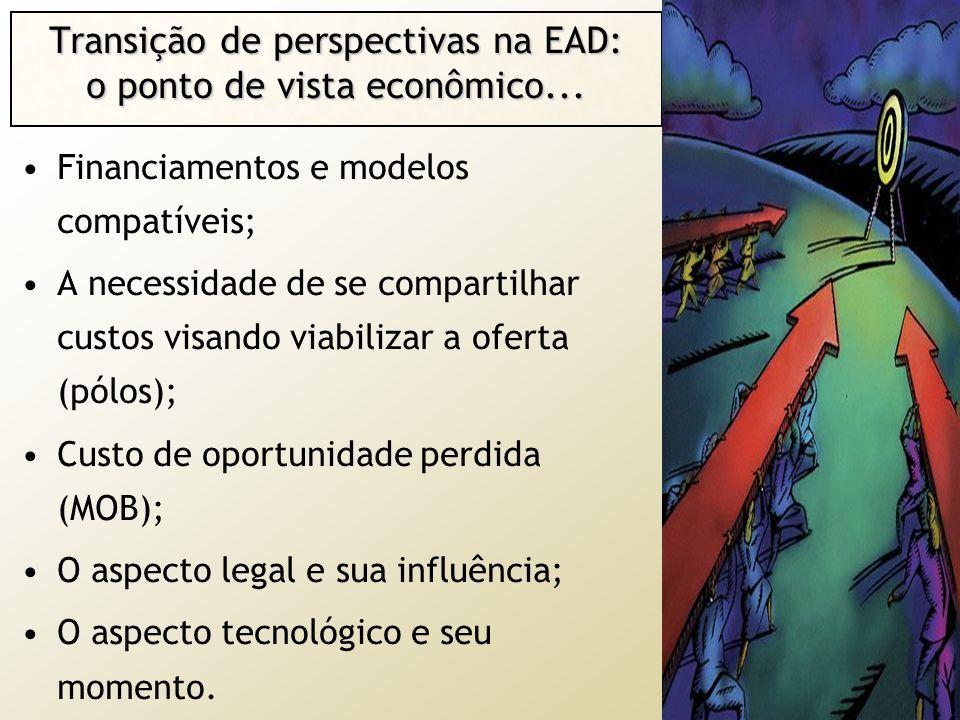 Transição de perspectivas na EAD: o ponto de vista econômico... Financiamentos e modelos compatíveis; A necessidade de se compartilhar custos visando