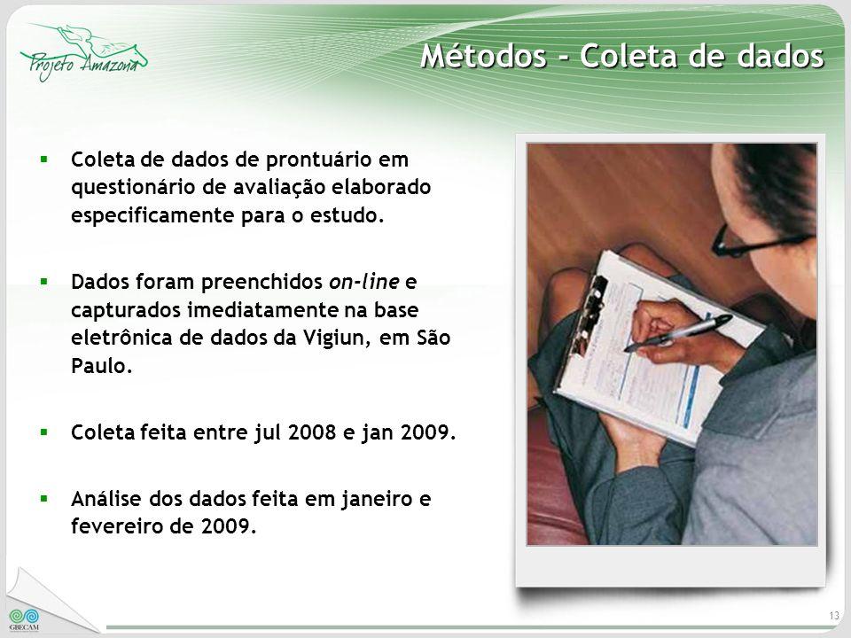 13 Métodos - Coleta de dados Coleta de dados de prontuário em questionário de avaliação elaborado especificamente para o estudo. Dados foram preenchid
