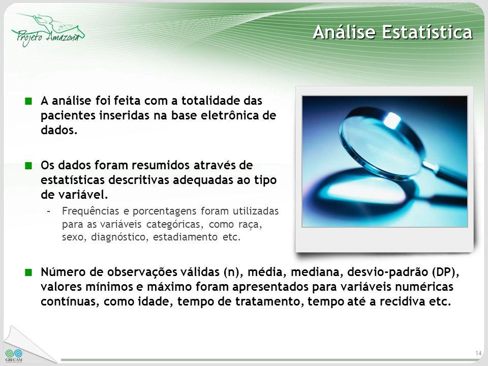 14 Análise Estatística A análise foi feita com a totalidade das pacientes inseridas na base eletrônica de dados. Os dados foram resumidos através de e