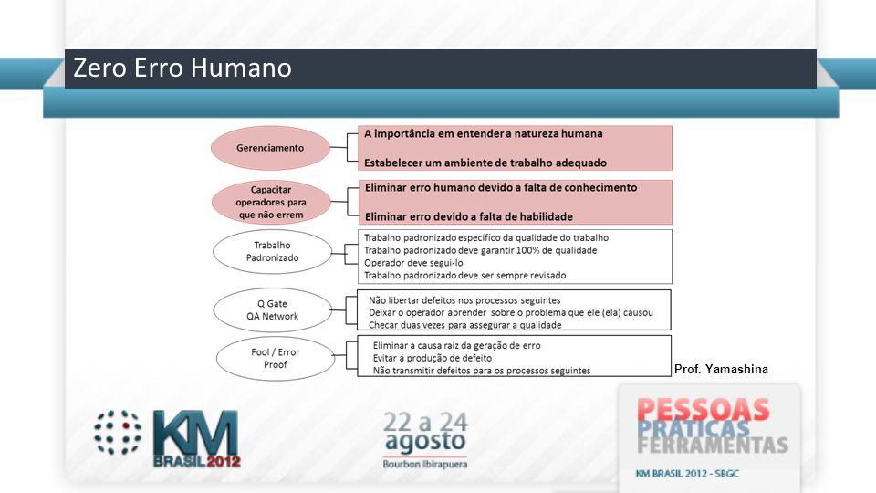 Zero Erro Humano Prof. Yamashina