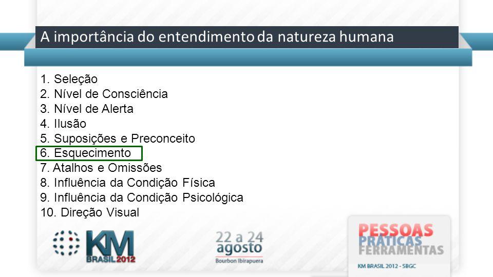 A importância do entendimento da natureza humana 1. Seleção 2. Nível de Consciência 3. Nível de Alerta 4. Ilusão 5. Suposições e Preconceito 6. Esquec