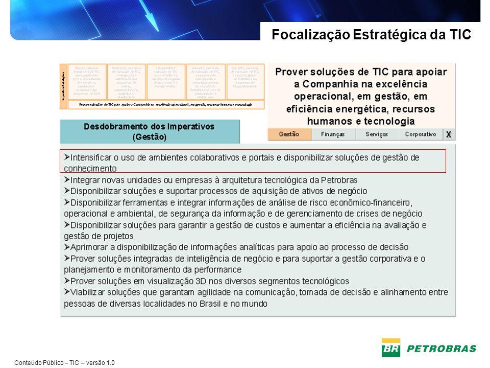 Conteúdo Público – TIC – versão 1.0 Comunidade de Práticas de Gerenciamento de Projetos da TIC CoP GPTIC