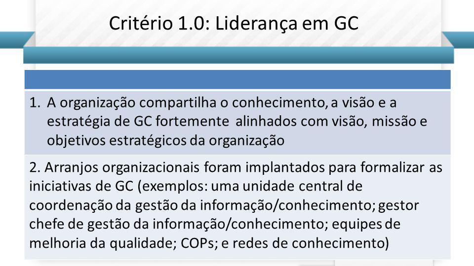 1.A organização compartilha o conhecimento, a visão e a estratégia de GC fortemente alinhados com visão, missão e objetivos estratégicos da organização 2.