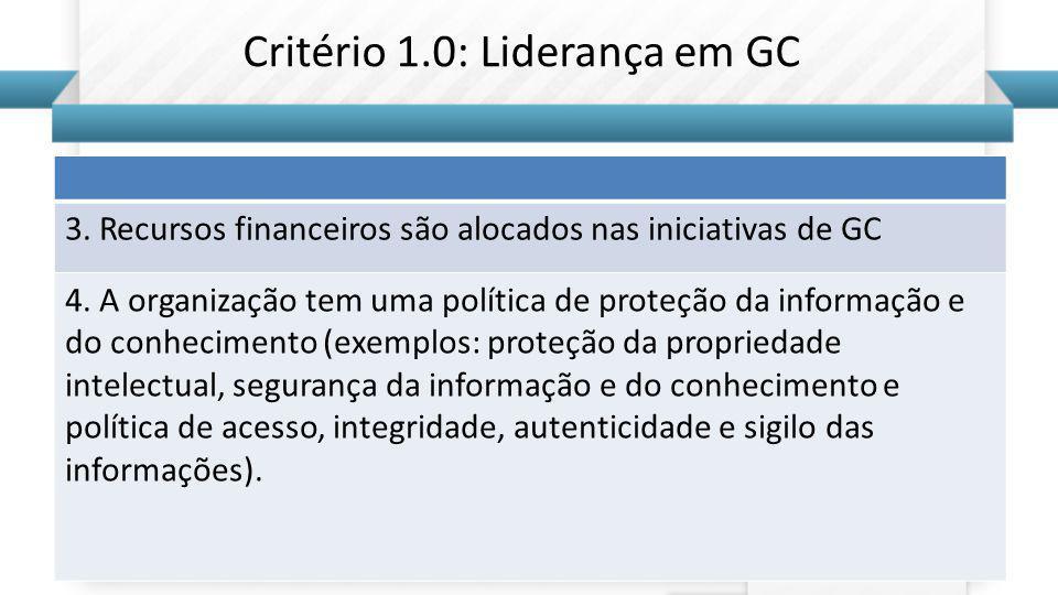 3. Recursos financeiros são alocados nas iniciativas de GC 4. A organização tem uma política de proteção da informação e do conhecimento (exemplos: pr