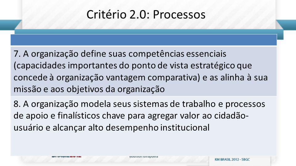 7. A organização define suas competências essenciais (capacidades importantes do ponto de vista estratégico que concede à organização vantagem compara