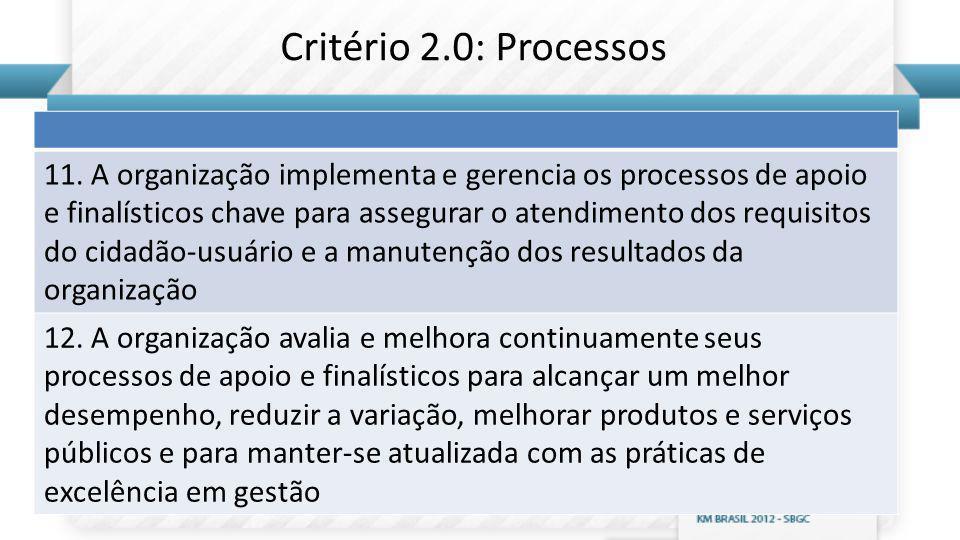 11. A organização implementa e gerencia os processos de apoio e finalísticos chave para assegurar o atendimento dos requisitos do cidadão-usuário e a