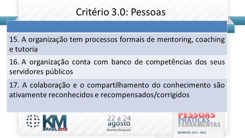15. A organização tem processos formais de mentoring, coaching e tutoria 16. A organização conta com banco de competências dos seus servidores público