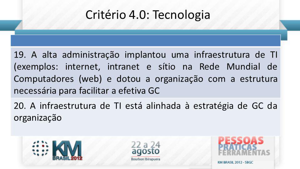 19. A alta administração implantou uma infraestrutura de TI (exemplos: internet, intranet e sítio na Rede Mundial de Computadores (web) e dotou a orga