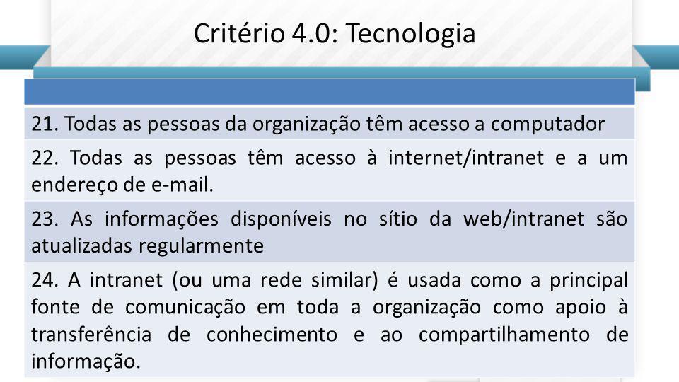 21. Todas as pessoas da organização têm acesso a computador 22. Todas as pessoas têm acesso à internet/intranet e a um endereço de e-mail. 23. As info