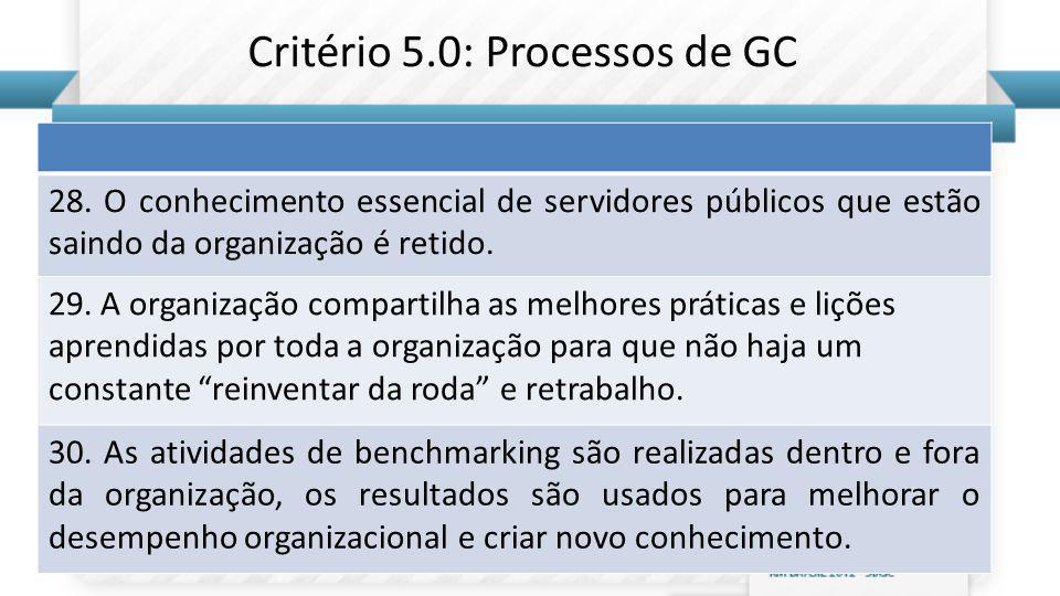 28.O conhecimento essencial de servidores públicos que estão saindo da organização é retido.