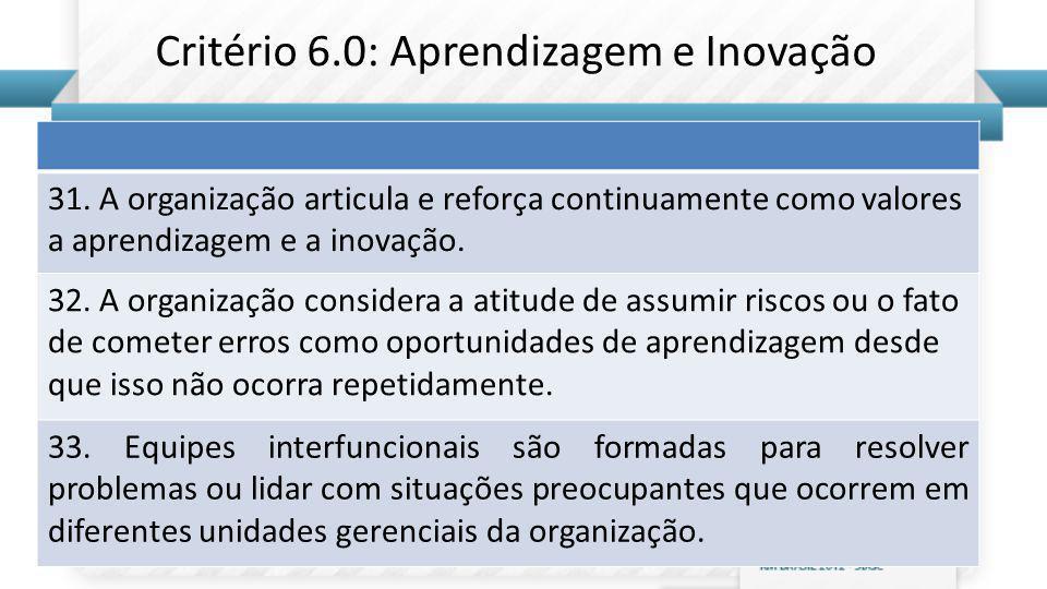31. A organização articula e reforça continuamente como valores a aprendizagem e a inovação. 32. A organização considera a atitude de assumir riscos o