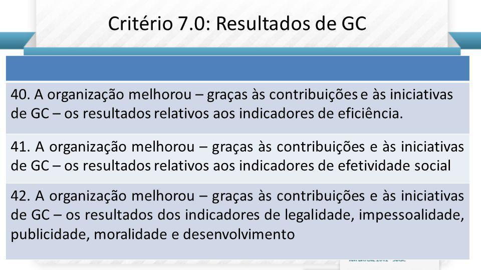 40. A organização melhorou – graças às contribuições e às iniciativas de GC – os resultados relativos aos indicadores de eficiência. 41. A organização