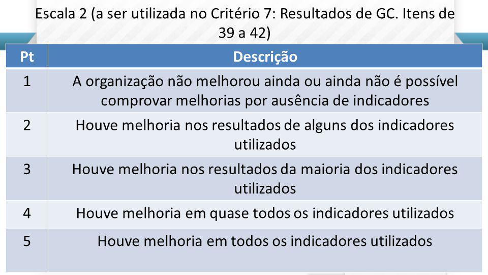 PtDescrição 1A organização não melhorou ainda ou ainda não é possível comprovar melhorias por ausência de indicadores 2Houve melhoria nos resultados d