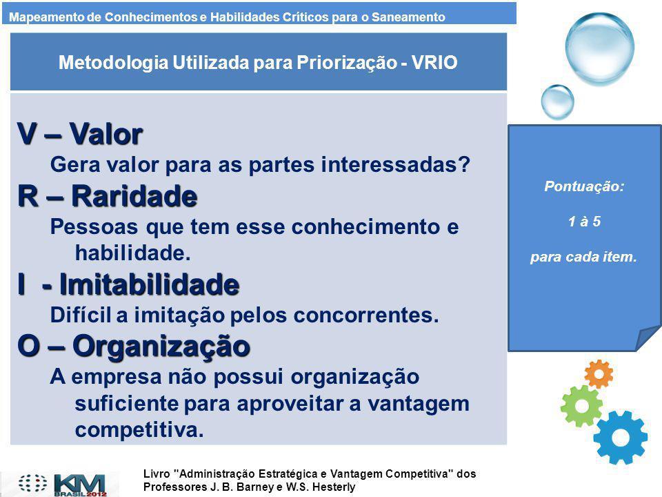 Metodologia Utilizada para Priorização - VRIO V – Valor Gera valor para as partes interessadas? R – Raridade Pessoas que tem esse conhecimento e habil
