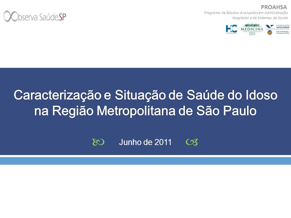 PROAHSA Programa de Estudos Avançados em Administração Hospitalar e de Sistemas de Saúde Metodologia Referência para análise e método de cálculo: Indicadores e Dados Básicos (IDB) Cálculo de outros indicadores de acordo com as informações encontradas Períodos diferentes de acordo com o parâmetro analisado - 1998 a 2011 Comparações das respectivas Regiões de Saúde e da RMSP com dados do Estado de São Paulo e do Brasil 12