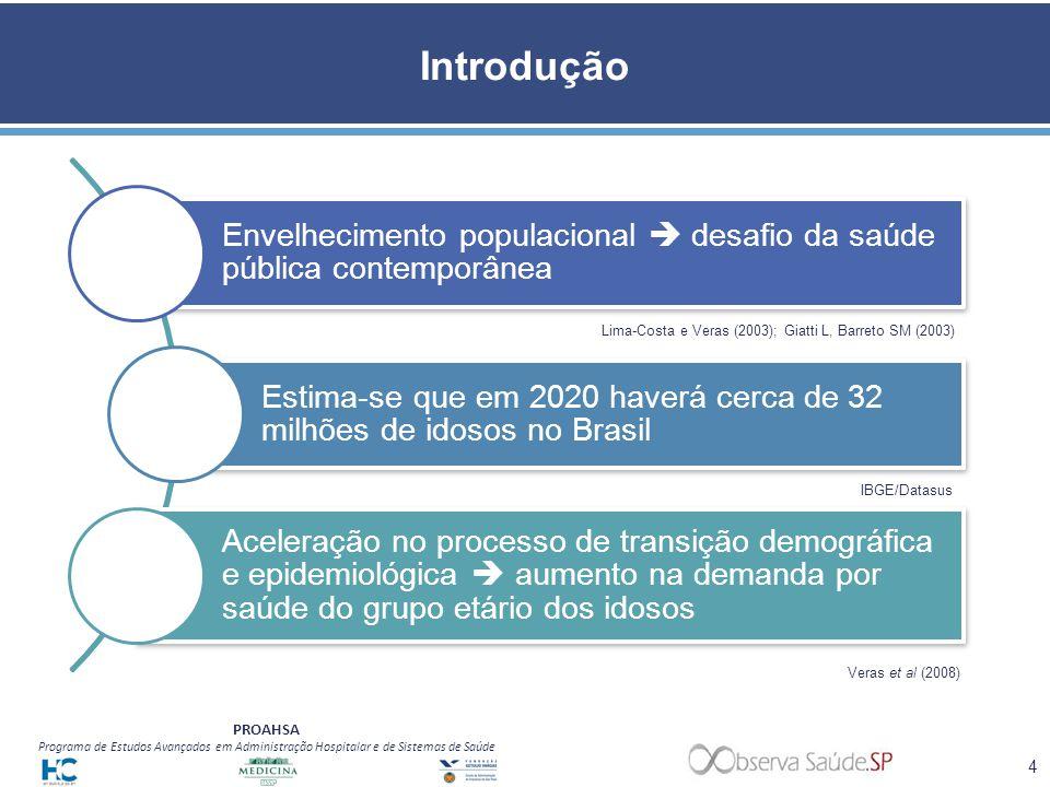 PROAHSA Programa de Estudos Avançados em Administração Hospitalar e de Sistemas de Saúde Introdução 4 Envelhecimento populacional desafio da saúde púb