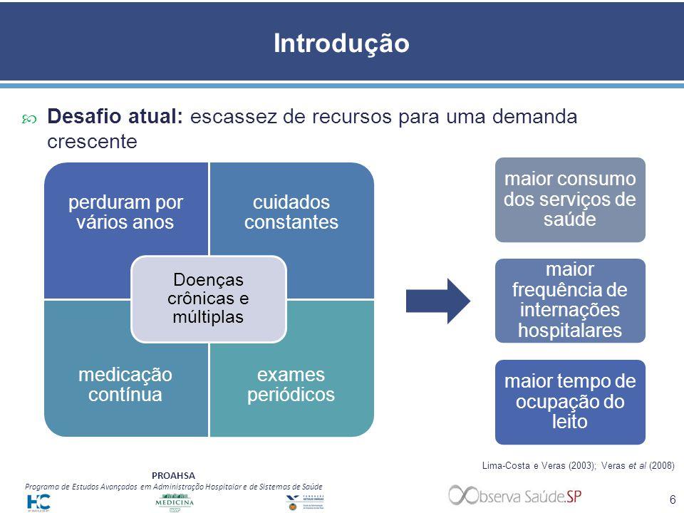 PROAHSA Programa de Estudos Avançados em Administração Hospitalar e de Sistemas de Saúde Produção ambulatorial Produção Ambulatorial realizada pela população da Região Metropolitana de São Paulo, por grupo de procedimentos, 2008 a 2010 Fonte: SIA/SUS - Datasus 47 Grupo de procedimento200820092010 Medicamentos45.627.24254.858.90045.826.395 Procedimentos clínicos1.553.3151.951.4512.173.764 Procedimentos com finalidade diagnóstica934.9831.079.9441.245.824 Órteses, próteses e materiais especiais244.233332.509371.686 Procedimentos cirúrgicos36.08537.28937.065 Transplantes de orgãos, tecidos e células25.43531.28634.374 Ações complementares da atenção à saúde163151434 Total48.421.45658.291.53049.689.542