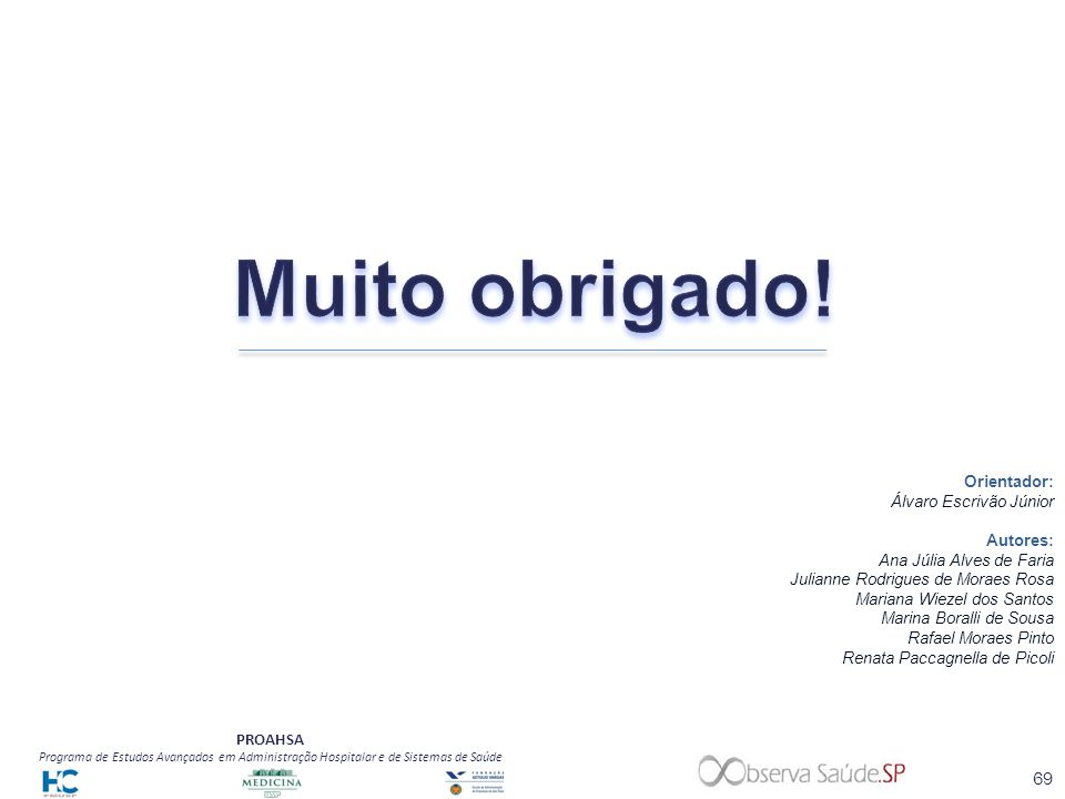 PROAHSA Programa de Estudos Avançados em Administração Hospitalar e de Sistemas de Saúde Orientador: Álvaro Escrivão Júnior Autores: Ana Júlia Alves d