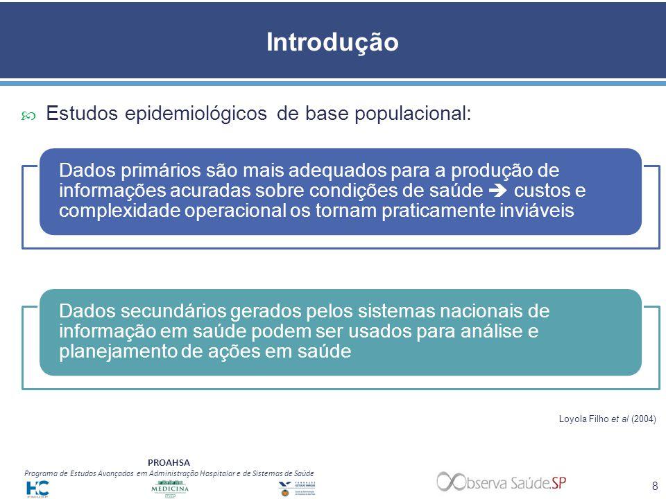 PROAHSA Programa de Estudos Avançados em Administração Hospitalar e de Sistemas de Saúde Introdução Estudos epidemiológicos de base populacional: 8 Da